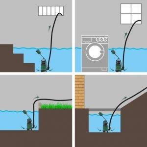 pompe-d-evacuation-pour-eaux-chargees
